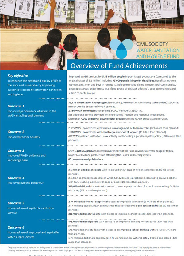 Report cvoer of CSWASH Fund Achievements