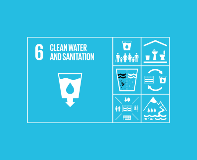 SDG6 Infographic featuring all the aims under SDG6 - water and sanitation for all